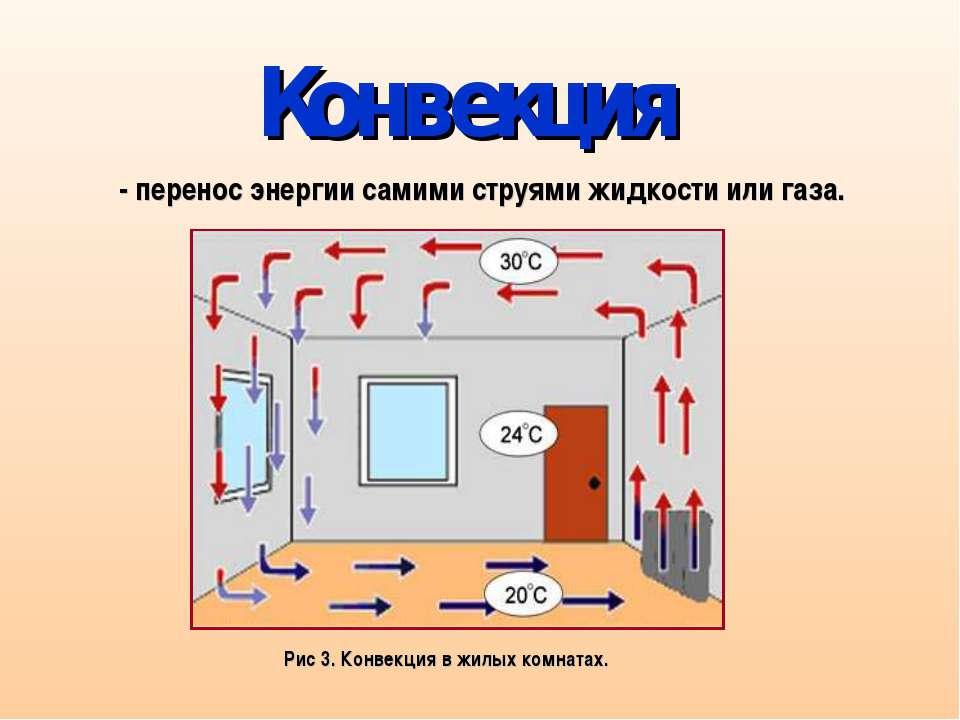 Конвекция - перенос энергии самими струями жидкости или газа. Рис 3. Конвекци...