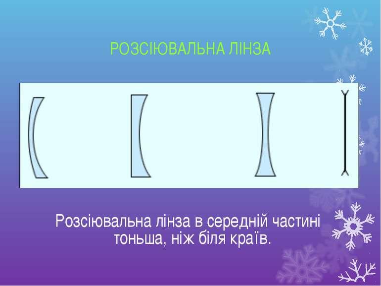 РОЗСІЮВАЛЬНА ЛІНЗА Розсіювальна лінза в середній частині тоньша, ніж біля країв.