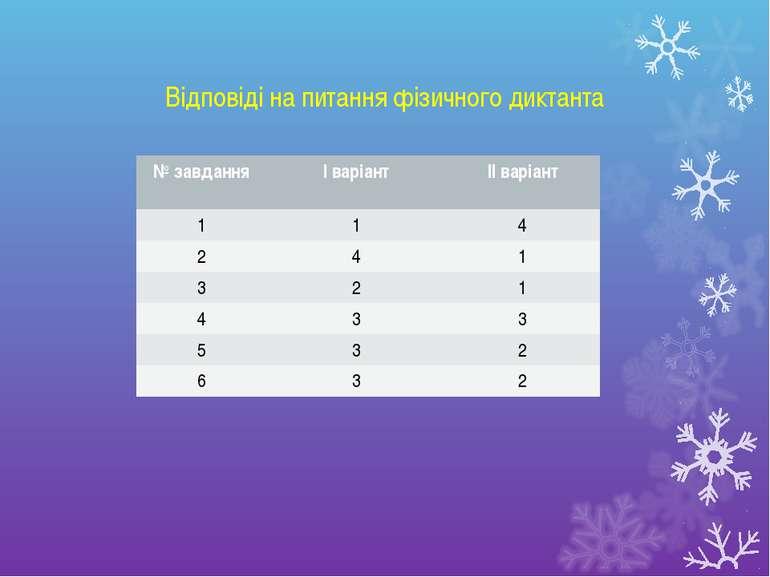 Відповіді на питання фізичного диктанта № завдання І варіант ІІ варіант 1 1 4...