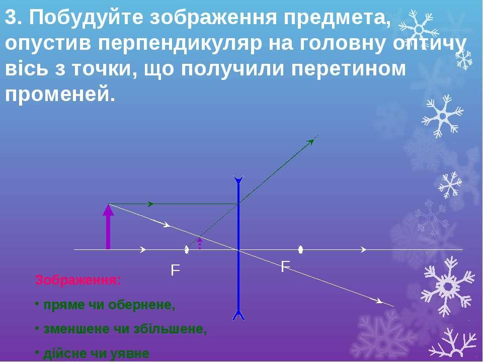 F F 3. Побудуйте зображення предмета, опустив перпендикуляр на головну оптичу...