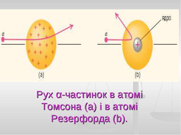 Рух α-частинок в атомі Томсона(a) і в атомі Резерфорда(b).