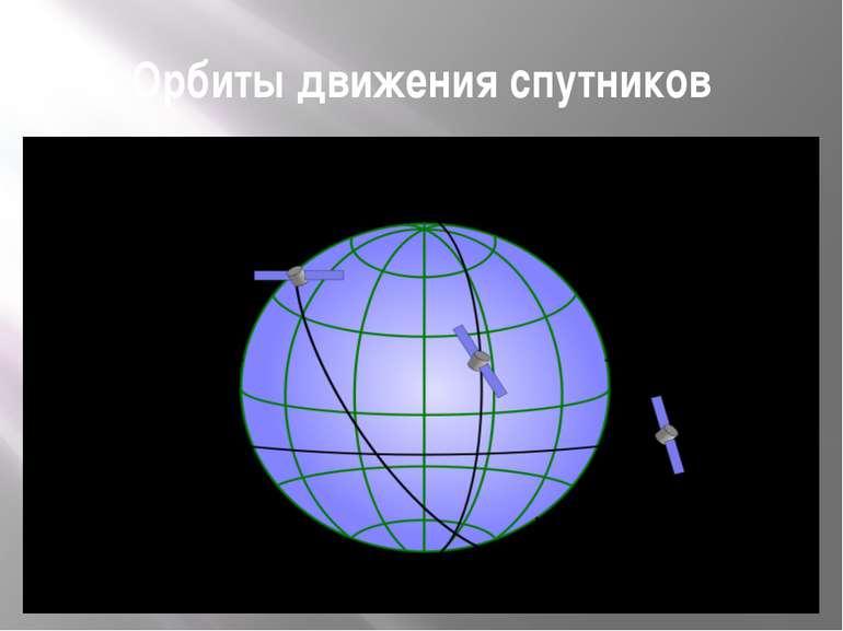 Орбиты движения спутников
