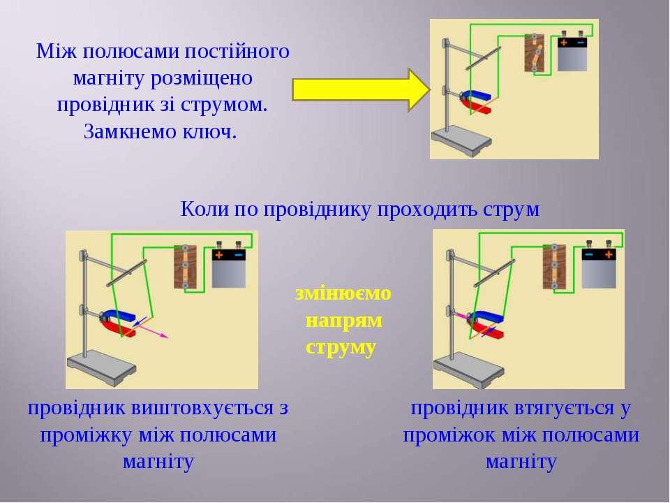 Між полюсами постійного магніту розміщено провідник зі струмом. Замкнемо ключ...