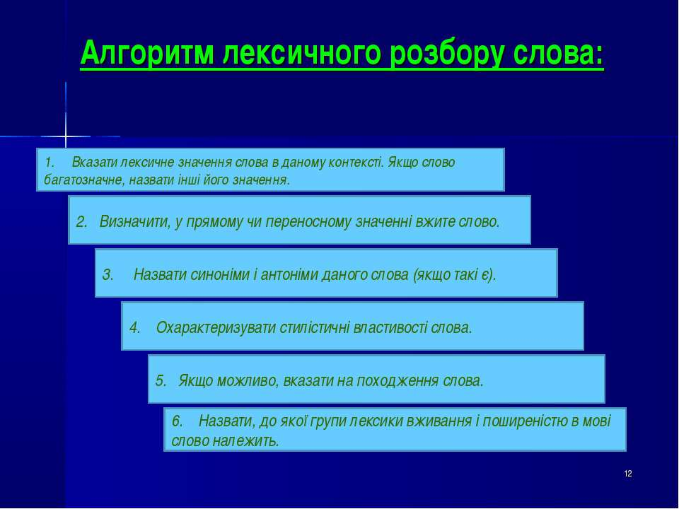 Алгоритм лексичного розбору слова: 1. Вказати лексичне значення слова в даном...