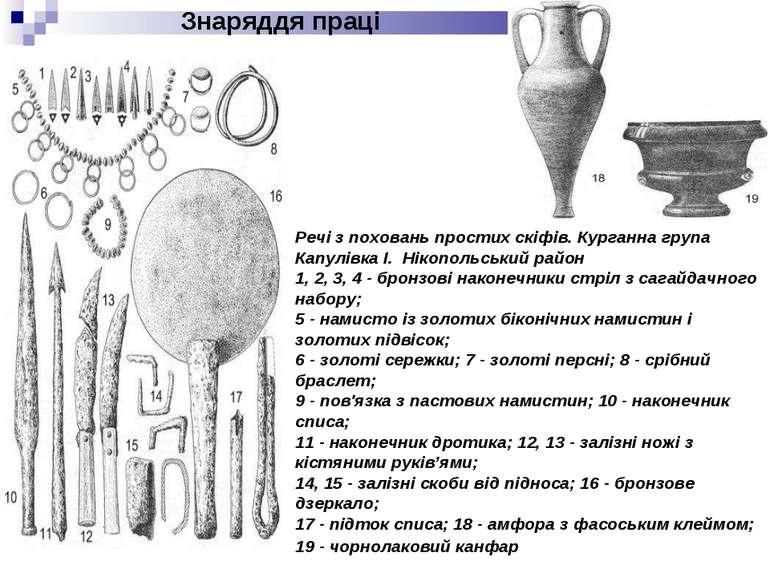 Знаряддя праці Речі з поховань простих скіфів. Курганна група Капулівка I. Н...