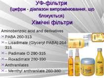 УФ-фільтри (цифри - діапазон випромінювання, що блокується) Хімічні фільтри A...