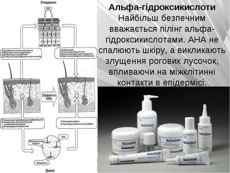 Альфа-гідроксикислоти Найбільш безпечним вважається пілінг альфа-гідроксикисл...