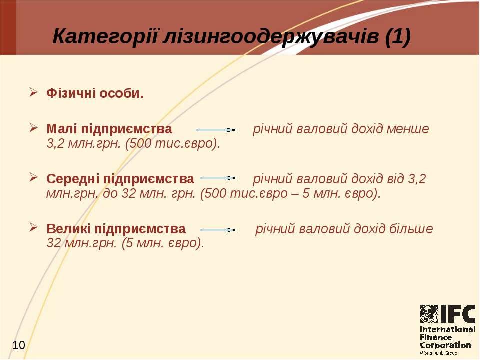 Категорії лізингоодержувачів (1) Фізичні особи. Малі підприємства річний вало...