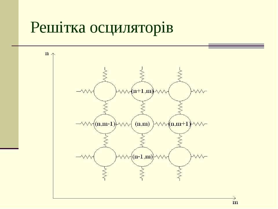 Решітка осциляторів