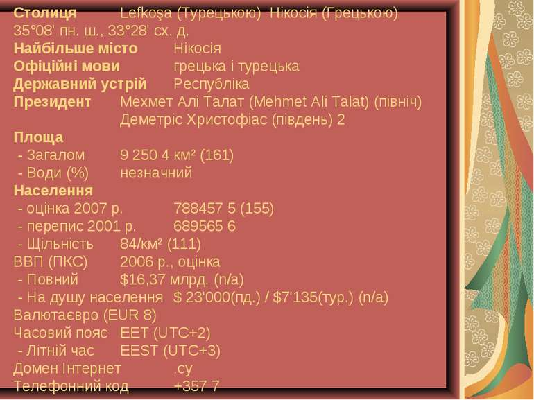 Столиця Lefkoşa (Турецькою) Нікосія (Грецькою) 35°08' пн. ш., 33°28' сх. д. Н...