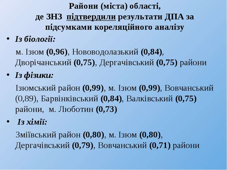 Райони (міста) області, де ЗНЗ підтвердили результати ДПА за підсумками корел...