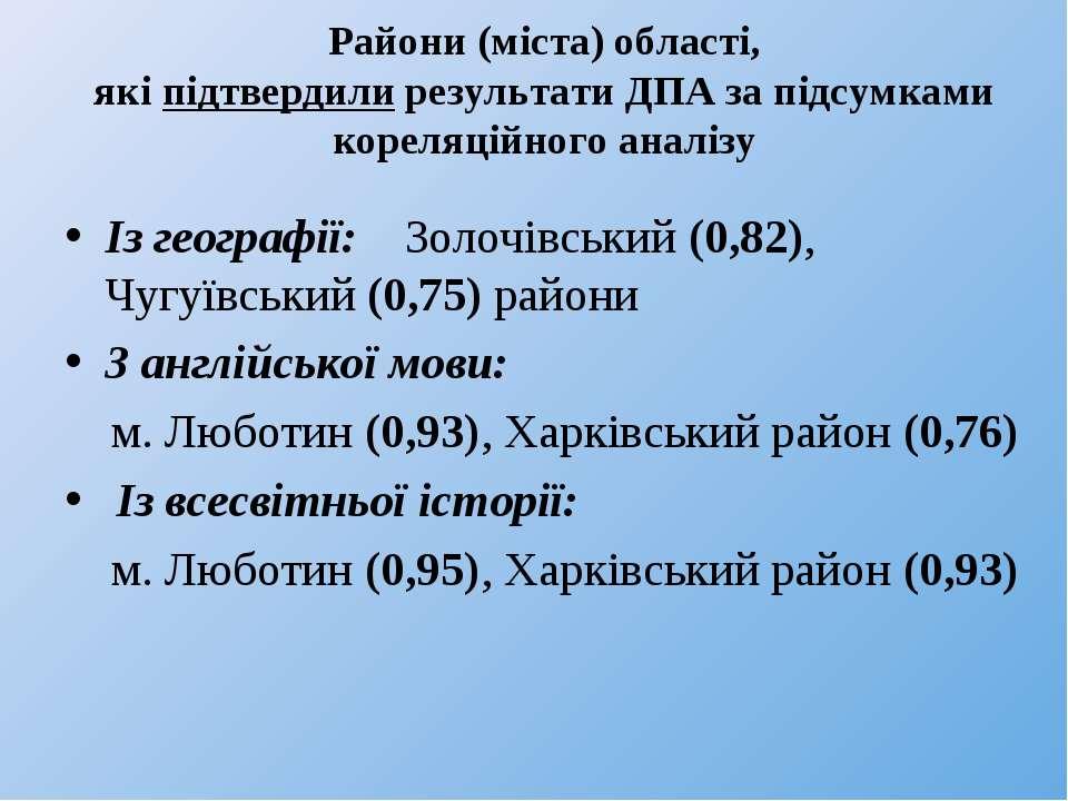 Райони (міста) області, які підтвердили результати ДПА за підсумками кореляці...