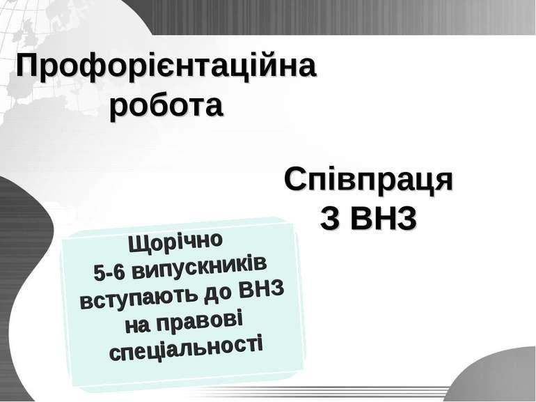Профорієнтаційна робота Співпраця З ВНЗ