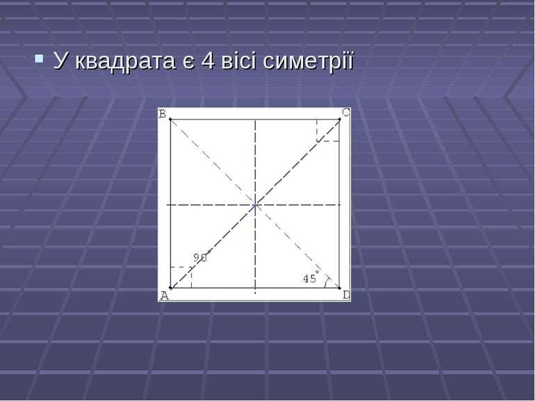 У квадрата є 4 вісі симетрії