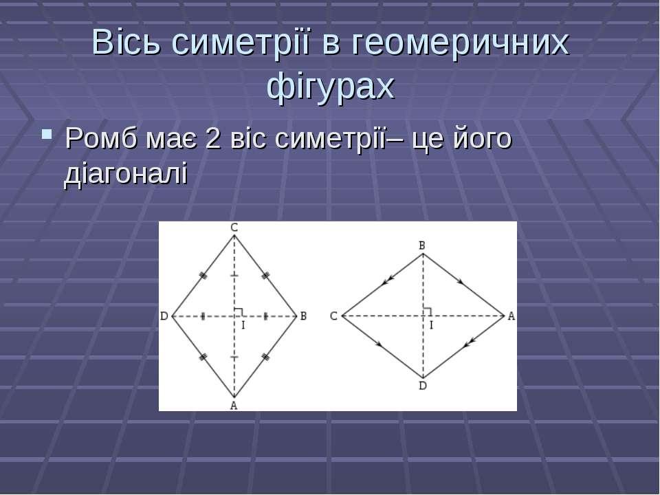 Вісь симетрії в геомеричних фігурах Ромб має 2 віс симетрії– це його діагоналі
