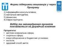 Форми підтримки мешканців у через Програму 1) інформаційно-консультативна; 2)...