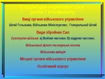 Структура збройних сил доби Гетьманату Вищі органи військового управління Шта...