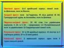 Українізація фронтових частин Північний фронт: 21-й армійський корпус; кінний...