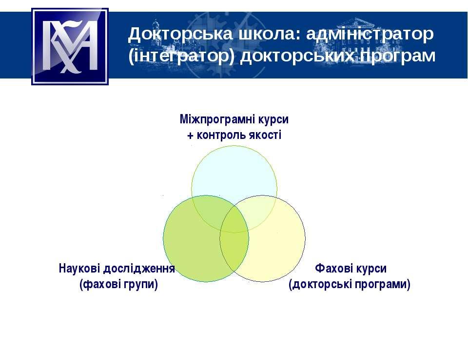 Докторська школа: адміністратор (інтегратор) докторських програм