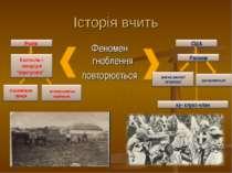 Історія вчить Феномен гноблення повторюється