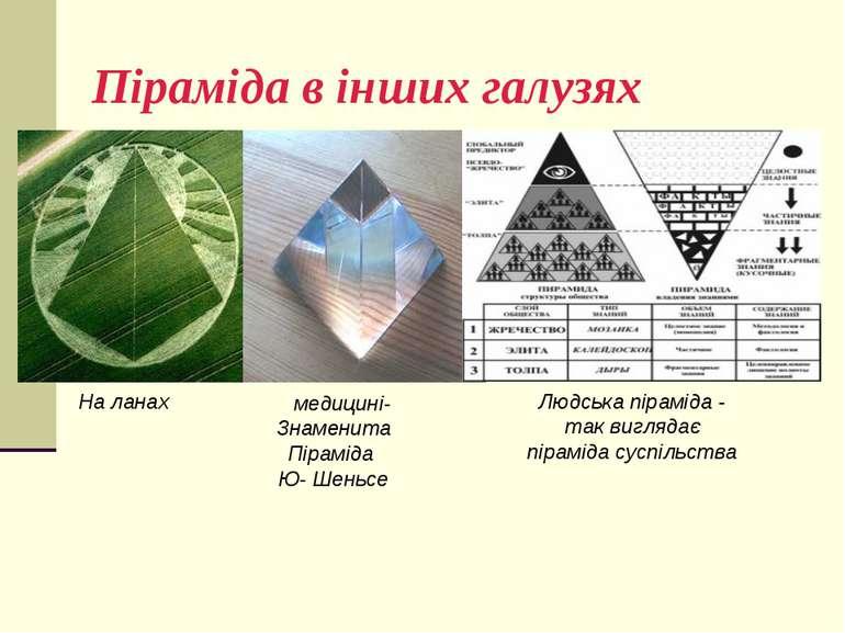 Піраміда в інших галузях На ланах медицині- Знаменита Піраміда Ю- Шеньсе Людс...