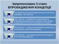 Запропоновано 3 етапи ВПРОВАДЖЕННЯ КОНЦЕПЦІЇ