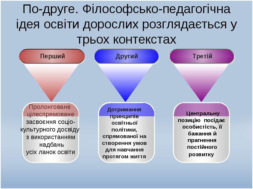 По-друге. Філософсько-педагогічна ідея освіти дорослих розглядається у трьох ...