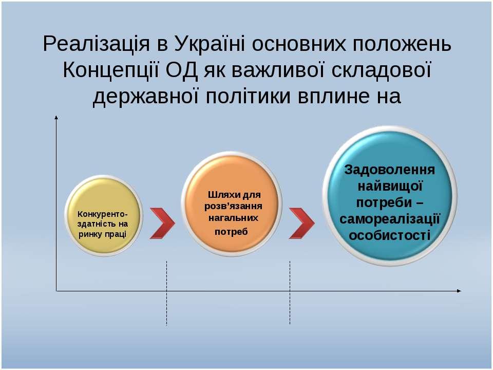 Реалізація в Україні основних положень Концепції ОД як важливої складової дер...