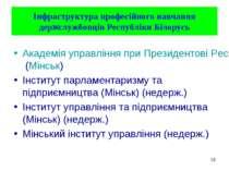Інфраструктура професійного навчання держслужбовців Республіки Білорусь Акаде...