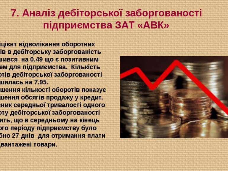 7. Аналіз дебіторської заборгованості підприємства ЗАТ «АВК» Коефіцієнт відво...