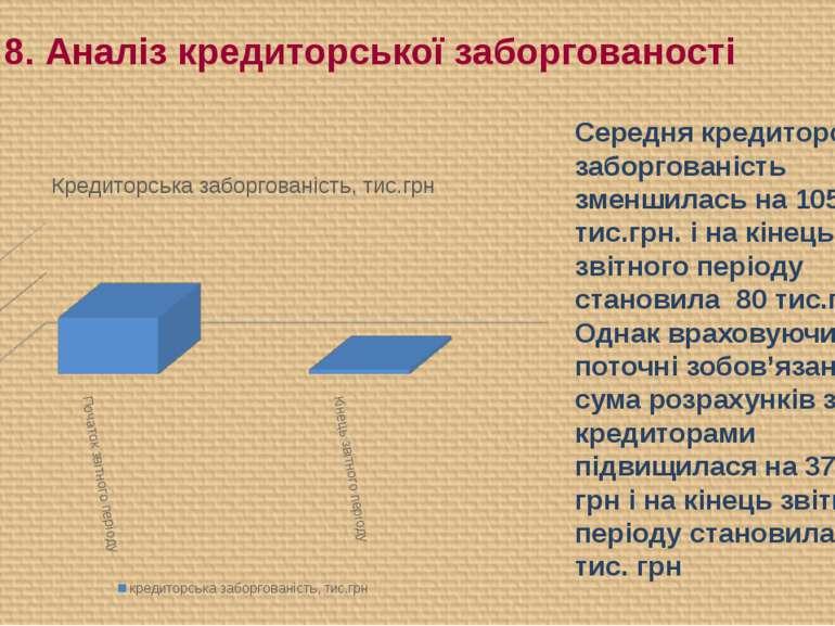 8. Аналіз кредиторської заборгованості Середня кредиторська заборгованість зм...
