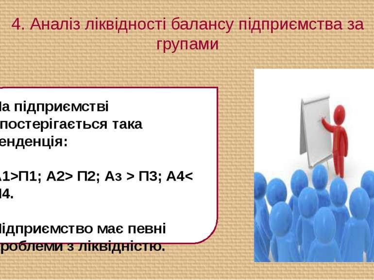 4. Аналіз ліквідності балансу підприємства за групами На підприємстві спостер...