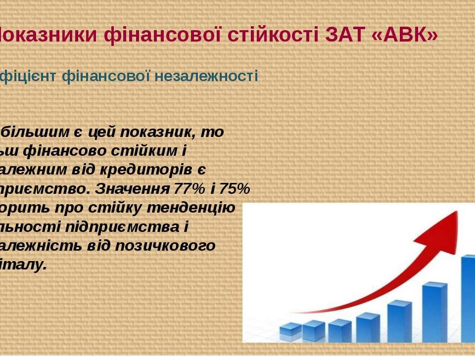 5. Показники фінансової стійкості ЗАТ «АВК» Коефіцієнт фінансової незалежност...
