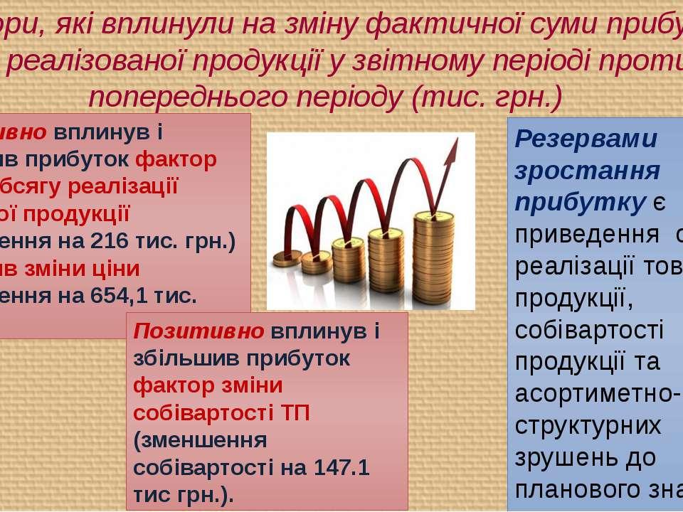 Фактори, які вплинули на зміну фактичної суми прибутку від реалізованої проду...