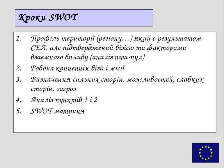 Висновки SWOT Логічний аналіз взаємозвязків між елементами Перелік визначених...