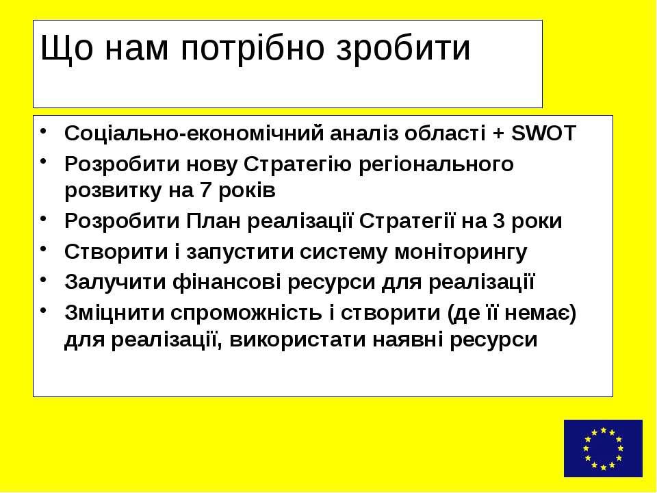 Що нам потрібно зробити Соціально-економічний аналіз області + SWOT Розробити...