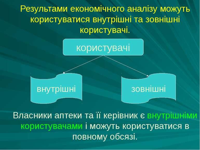 Результами економiчного аналiзу можуть користуватися внутрiшнi та зовнiшнi ко...