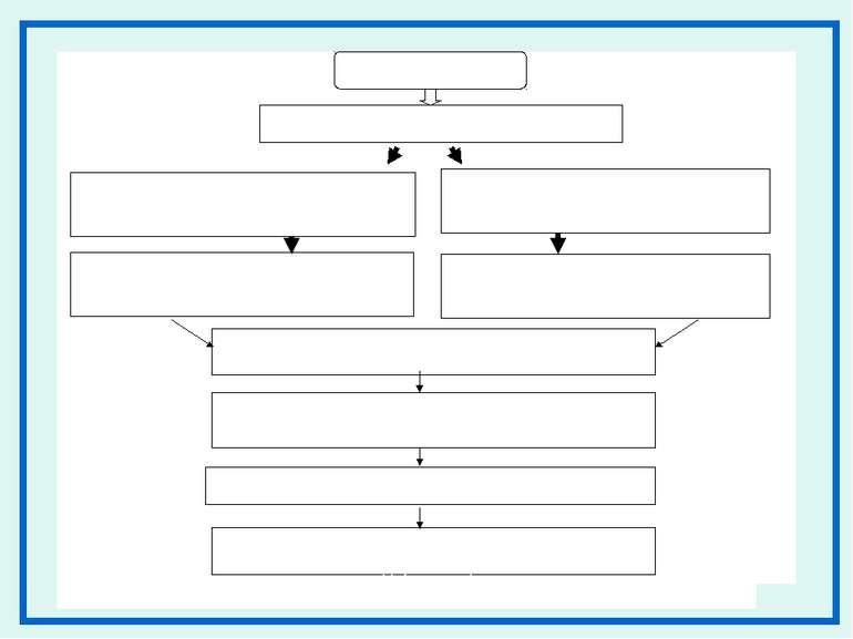 ІННОВАЦІЇ Методики фінансової діагностики Інноваційні діагностичні продукт ст...