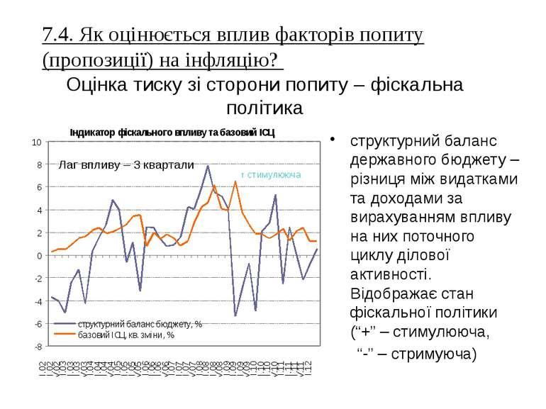 30.05.2012 Департамент економічного аналізу та прогнозування НБУ Оцінка тиску...