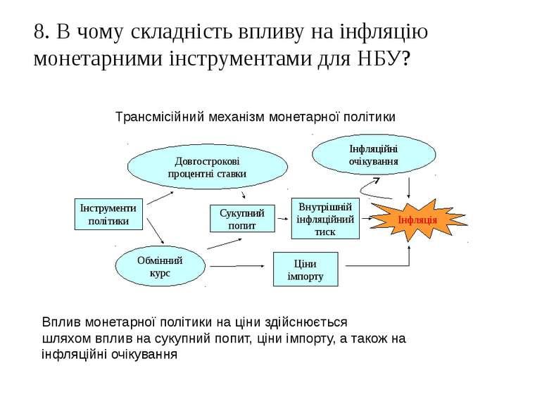 30.05.2012 Департамент економічного аналізу та прогнозування НБУ 8. В чому ск...