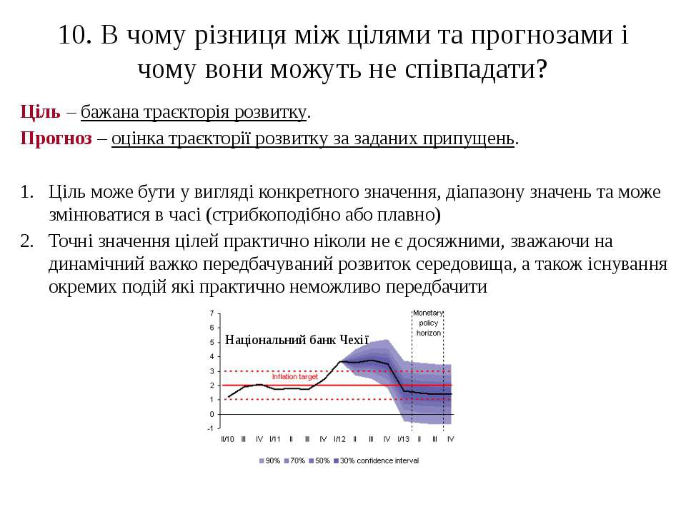 30.05.2012 Департамент економічного аналізу та прогнозування НБУ 10. В чому р...