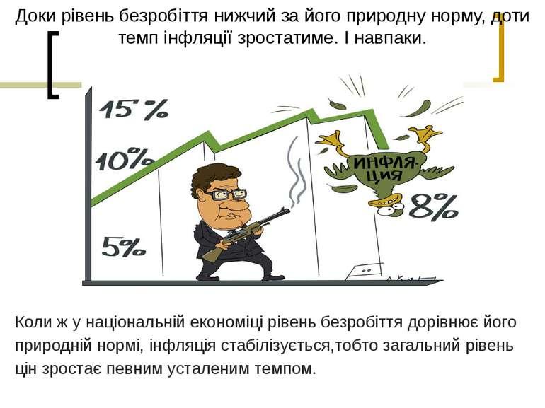 Доки рівень безробіття нижчий за його природну норму, доти темп інфляції зрос...