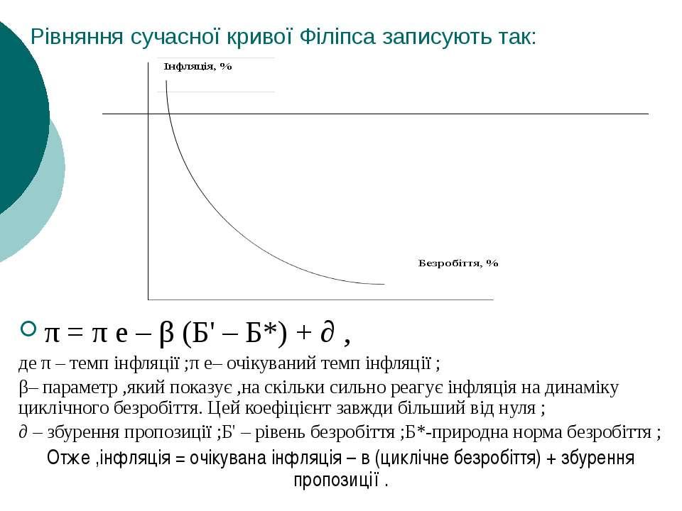 Рівняння сучасної кривої Філіпса записують так: π = π е – β (Б' – Б*) + ∂ , д...