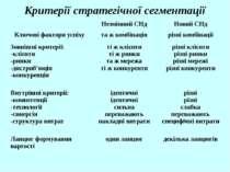 Критерії стратегічної сегментації Незмінний СНд Новий СНд Ключові фактори усп...