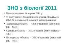 ЗНО з біології 2011 Було проведено 14 червня 2011 р. У тестуванні з біології ...