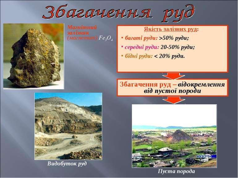 Видобуток руд Пуста порода Магнітний залізняк (магнетит) Fe3O4 Якість залізни...