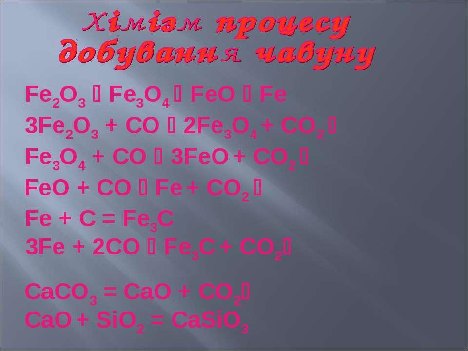 Fe2O3 Fe3O4 FeO Fe 3Fe2O3 + CO 2Fe3O4 + CO2 Fe3O4 + CO 3FeO + CO2 FeO + CO Fe...