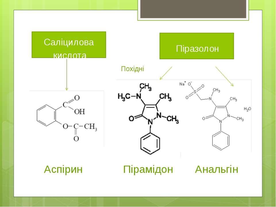Саліцилова кислота Піразолон Похідні Аспірин Анальгін Пірамідон