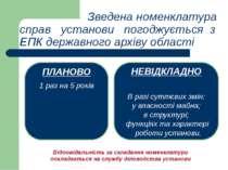 Зведена номенклатура справ установи погоджується з ЕПК державного архіву обла...