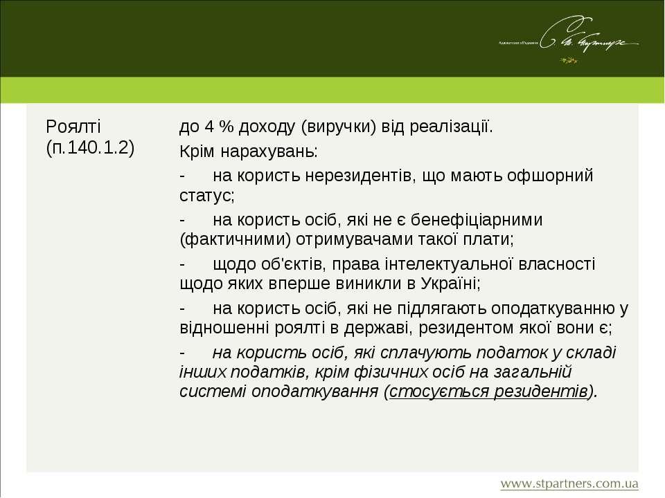 Роялті (п.140.1.2) до 4 % доходу (виручки) від реалізації. Крім нарахувань: -...